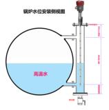 脉冲信号非接触式液体雷达物位测量计
